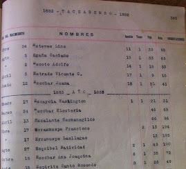 No es cierto que Tacuarembó no existiera en 1887 - Nacimiento de Washington Escayola en 1883