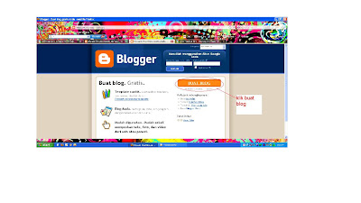 cara buat blog