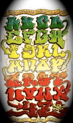 Graffiti Alphabet, Graffiti Letters,Abecedario Graffiti