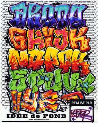 Graffiti Alphabet,Graffiti Letters A-Z,Graffiti Letters
