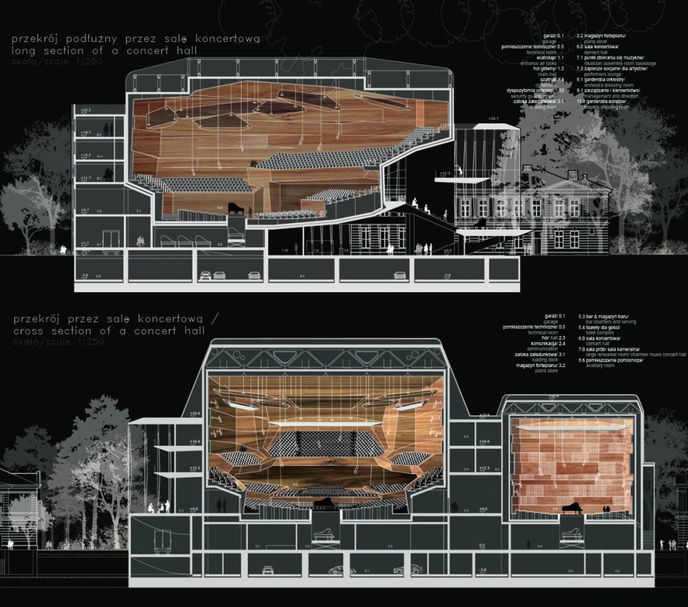 Sinfonia varsovia concert hall by hermanowicz rewski for Drawing hall design