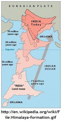 India Himalayas Everest Pronove tectonic movement