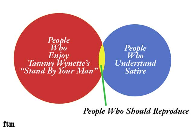 Farce The Music A Tammy Wynette Venn Diagram