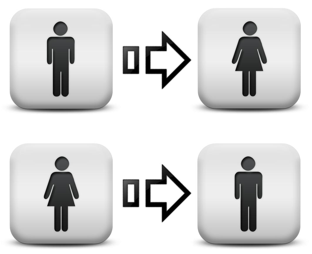 from Daxton world professional association for transgender health