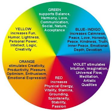 Linguagem das cores