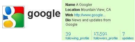 Google en Twitter