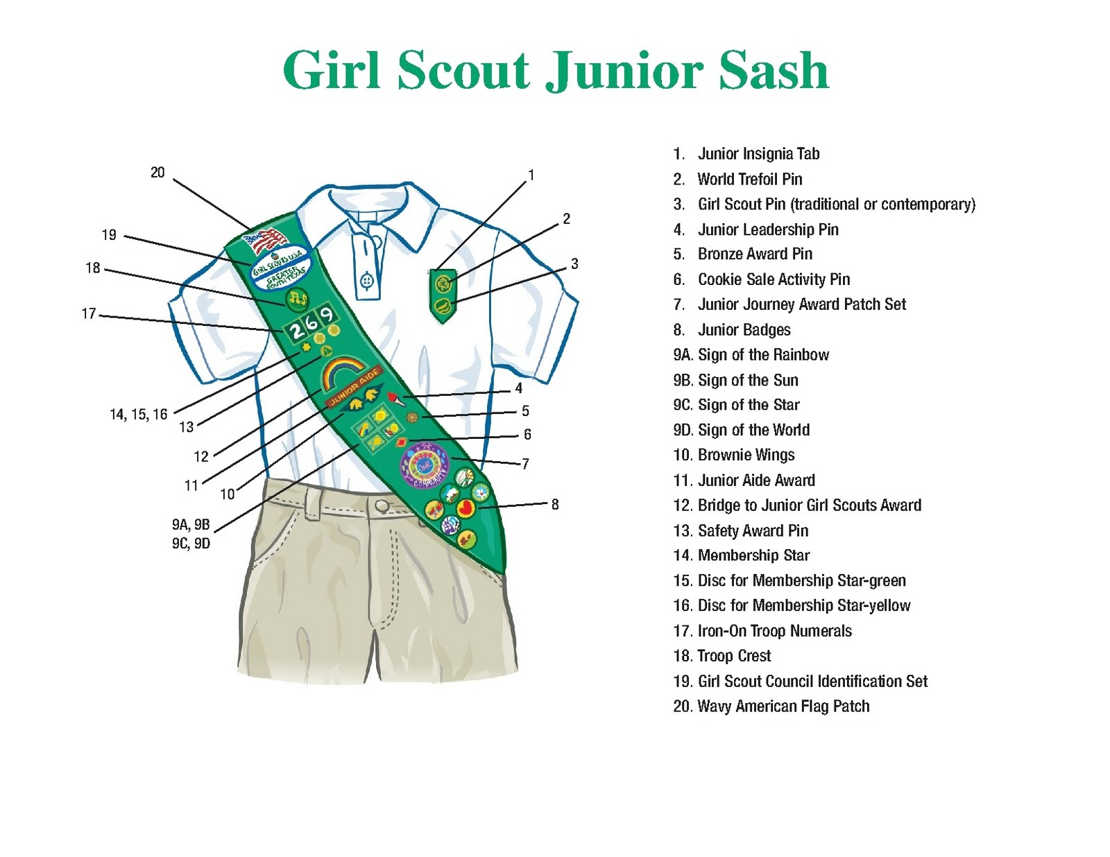 Junior girl scout sash patch placement