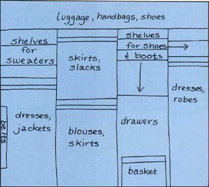 Stephen Bonanno Sandals How to Organize a Womans Closet
