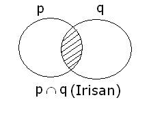 diagram venn konjungsi