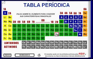Quimica tabla periodica suele atribuirse la tabla a dimitri mendeleiev quien orden los elementos basndose en la variacin computacional de las propiedades qumicas urtaz Gallery
