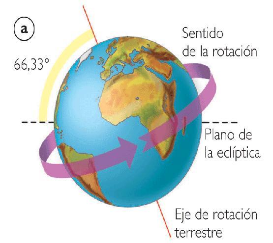 rotacion de la tierra yahoo dating
