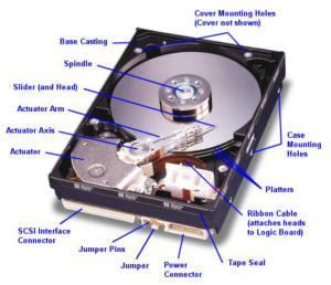 How to protect your hard disk