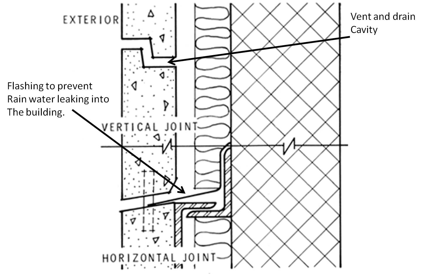 Precast Concrete Cladding Sheets : Work in progress december