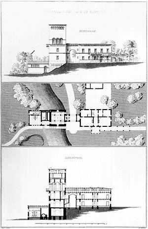 La perspectiva qu es la perspectiva for Tecnicas de representacion arquitectonica pdf
