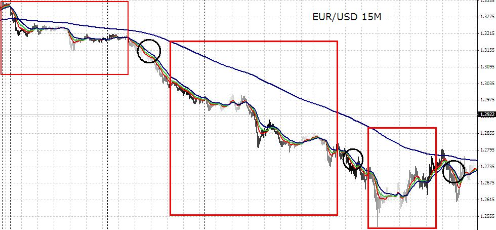 Q forex system review