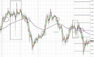 Koala trading system