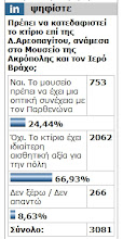 ψηφισμα στο in.gr