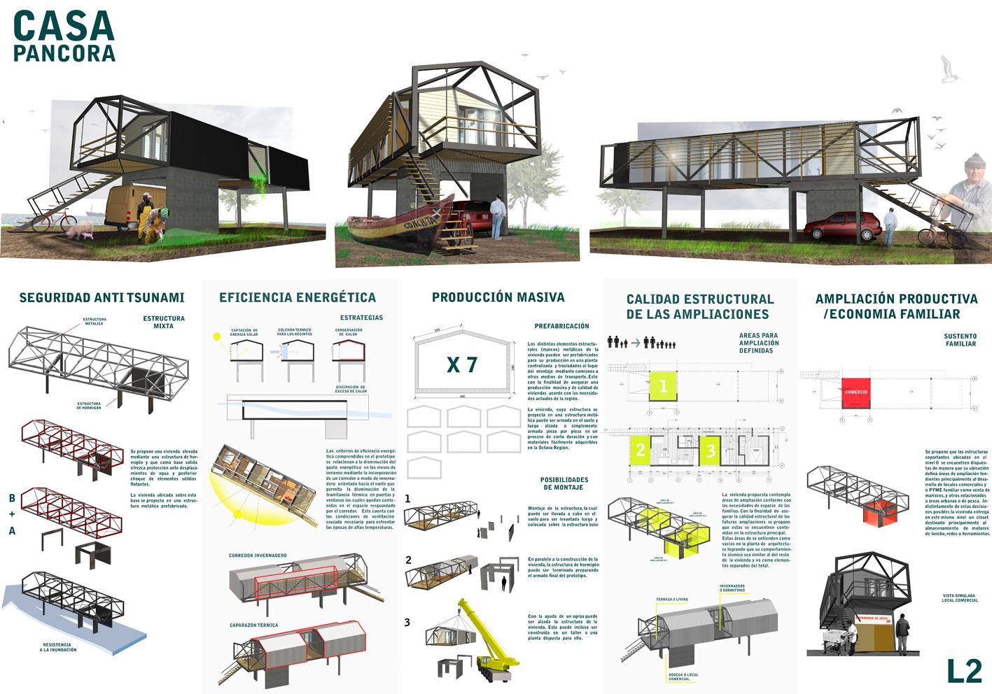 In oppositions proyectos concursos for Conceptualizacion de la arquitectura