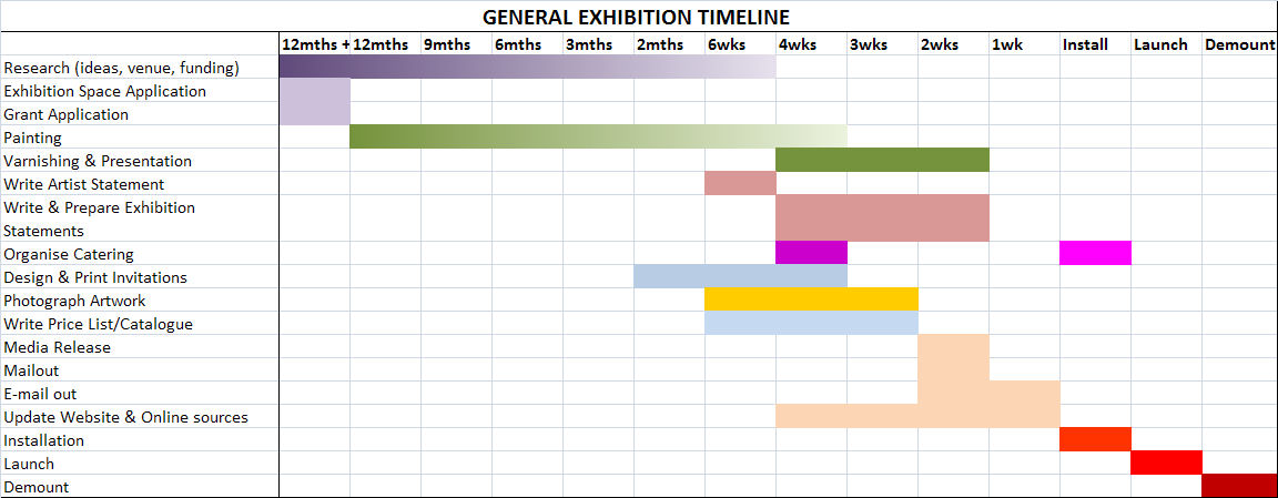 Arty Crafty Studio How To Plan An Art Exhibition To DoCheck List - Marketing plan timeline template excel
