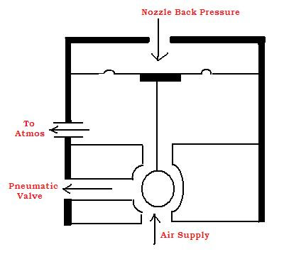12 Volt Hydraulic Valves Wiring Diagram together with Product product id 2065 additionally Air Conditioner 220v Single Phase Pressor Wiring Diagram likewise 361449804460 in addition Air Conditioner Control Thermostat Wiring Diagram. on pneumatic reversing relay
