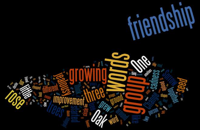 Week 3 Key Words