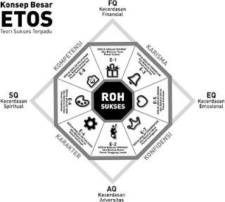 Etos kerjahiens megantaraphysics sama seperti energi pelangi yang merupakan energi radiasi gelombang elektromagnetik demikian juga 8 ethoshabitus adalah seberkas energi hati semangat ccuart Choice Image