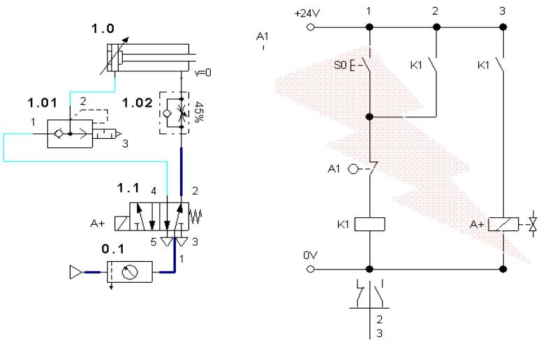 Circuito Neumatico : Neumática electroneumática circuito neumático