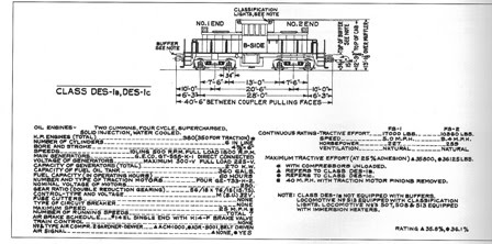 New York Central Locomotive Diagram