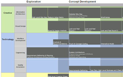 ICONICO Project Deliverables Chart