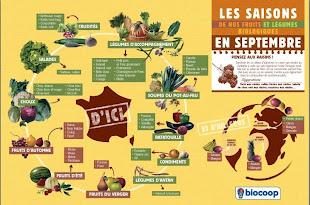 - Legumes de saison septembre ...