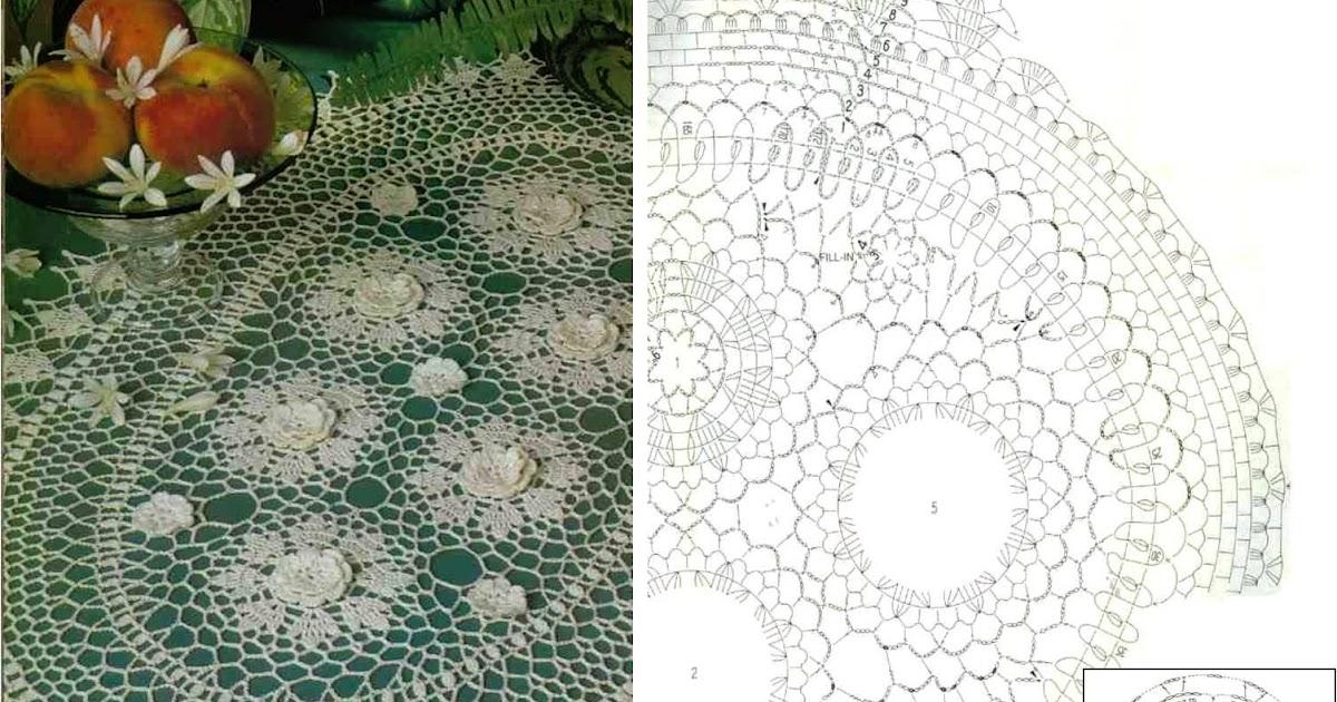 Magnífico Trapo Ovalada Manta Modelo Ganchillo Ornamento - Ideas de ...
