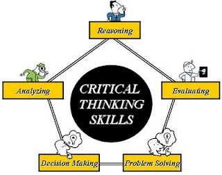 critical thinking and analytical writing skills Running head: improving critical thinking through analytical writing 1 using analytical writing across a semester to improve critical thinking in.