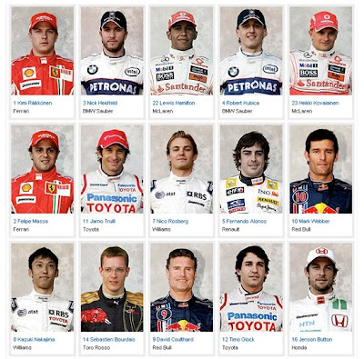 kierowcy formuły 1