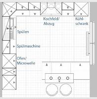bericht von der baustelle die auswahl ist riesig. Black Bedroom Furniture Sets. Home Design Ideas