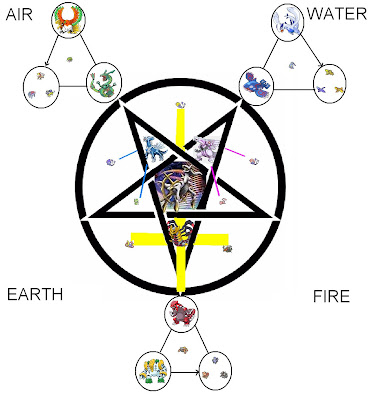 order of the 1 000 arms wecome to the first church of arceus