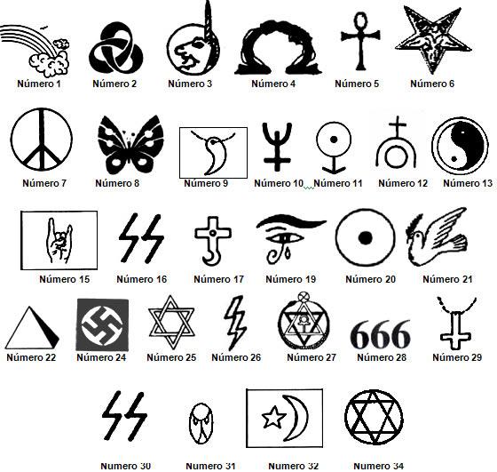sony gothic angel: tatuagens goticas e seus significados