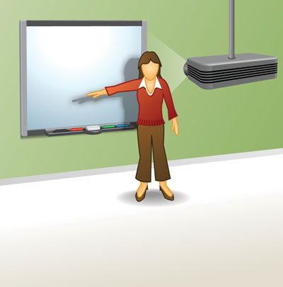 The Smart Board is an interactive whiteboard that was developed by SMART