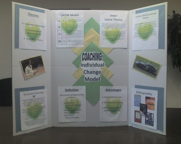 presentation ideas for college Presentation assignment example  the group presentation provides four areas of focus:  by the presence of certain ideas or beliefs you related to,.