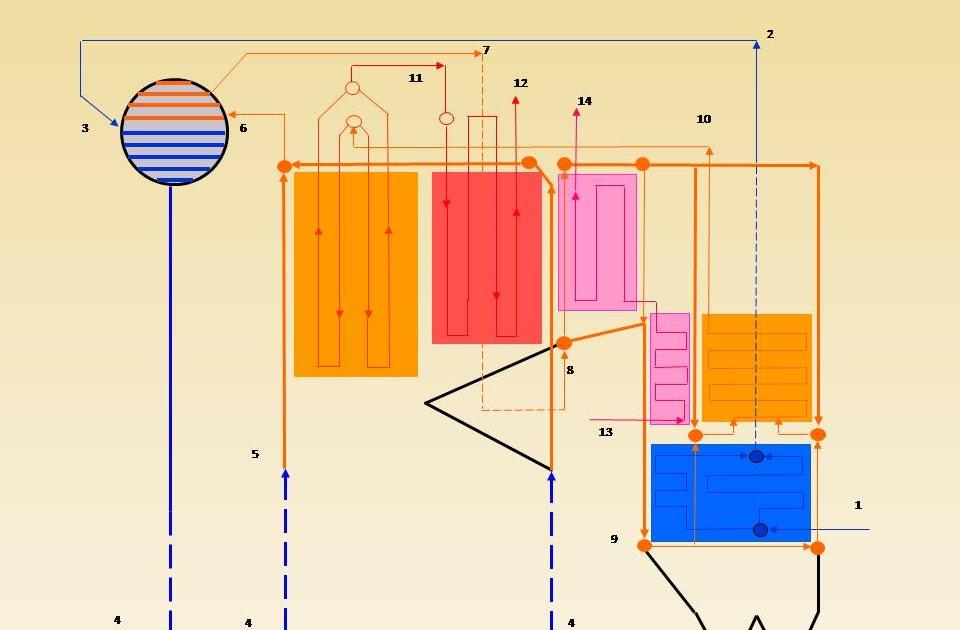Wunderbar Indirektes Boilersystem Zeitgenössisch - Elektrische ...