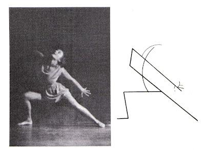 Kandinsky dancer writings deleuze coding abstract art