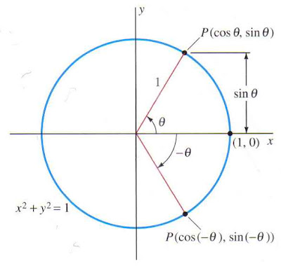 edwards penney circle sine