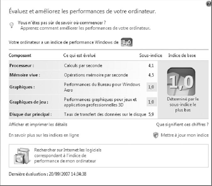 L affichage est limit sous windows vista toubib pc - Performance du bureau pour windows aero ...