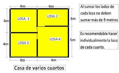 Armado de losa de concreto for Cuanto es un cuarto