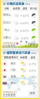 Sina World Weather Forecast