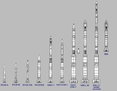 http://3.bp.blogspot.com/_4Ulhsnr0_Co/SaOVSMNxHdI/AAAAAAAAB5I/VStGCu70LwE/s400/North+Korea+missile.bmp