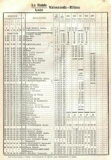 Alma de herrero horario del ferrocarril de la robla for Horario de trenes feve