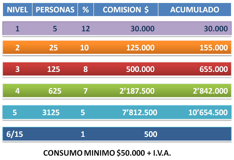 TABLA DE COMPENSACION