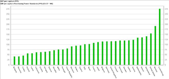 România nudă-n...PIB-u' gol...şi ăla umflat!!!