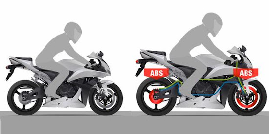 Anti-lock Brake System (ABS) The Advanced Motorcycle