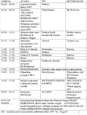 Susunan Acara Ultah Ke 1 | Berita Lampung